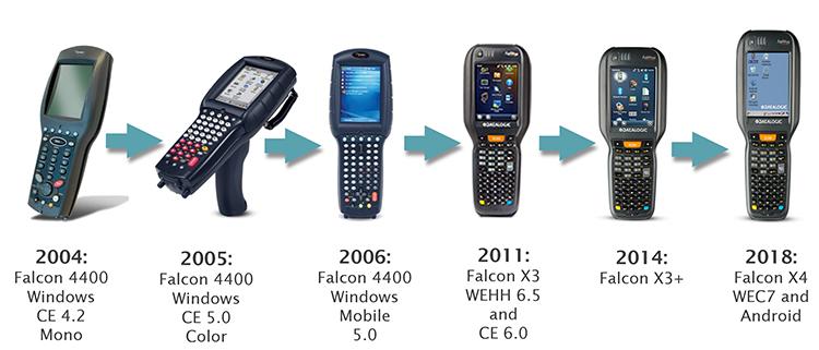 Datalogic Falcon